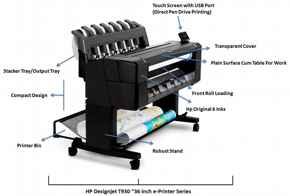 Jual Printer HP DesignJet T930PS PostScript 36 inch